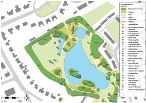 Kaart groenstructuur